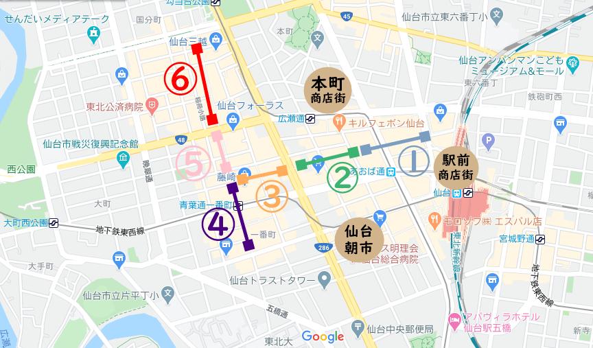 仙台市中心部商店街